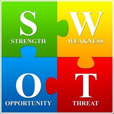 Pentingnya Analisis SWOT dalam Berbisnis